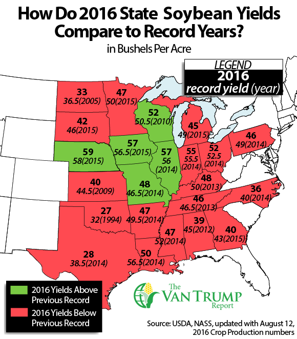 Comparing Yields 2016 Soy-01 copy